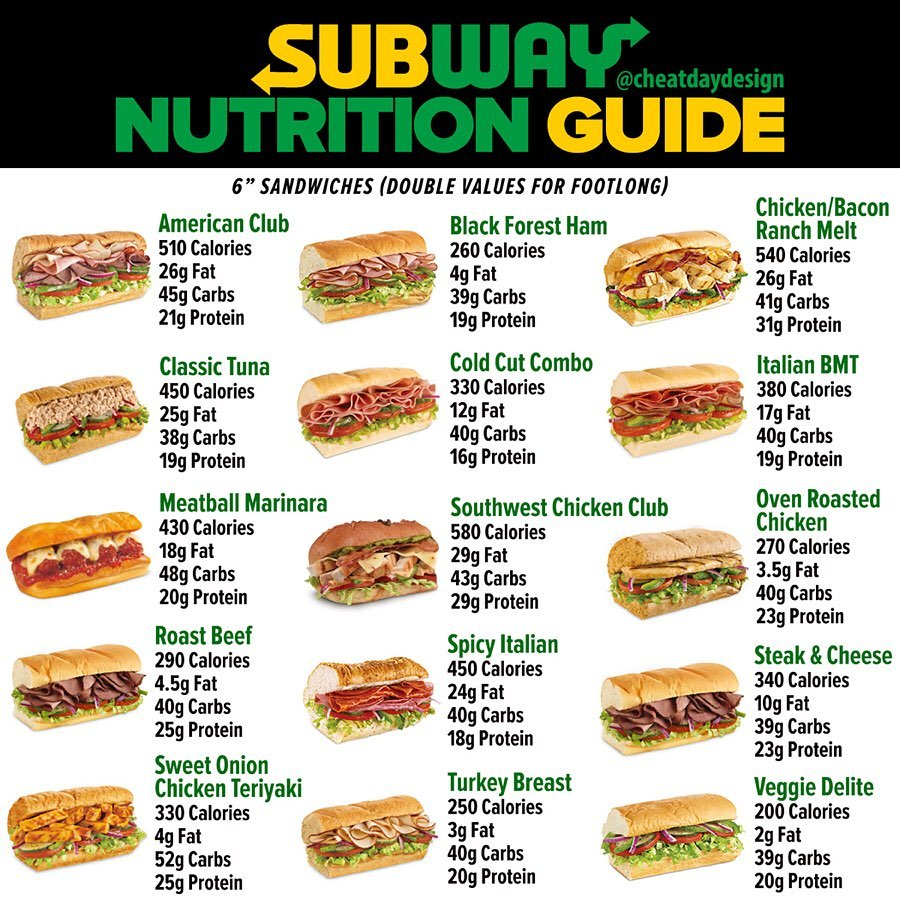 Subway on the Go Lunch! - Detox Transforms